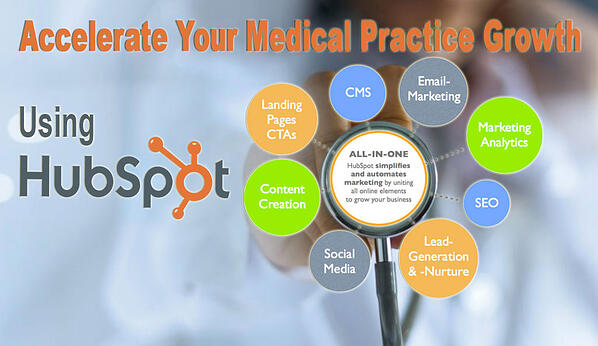 Accelerate-Your-Medical-Practice-Growth-Using-HubSpot