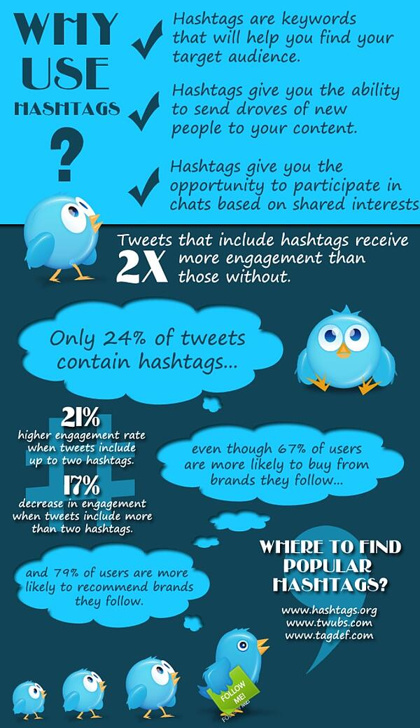 Hashtags-visual