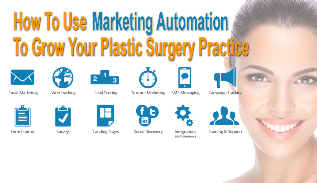 Marketing-Automation-for-Plastic-Surgery-Practice